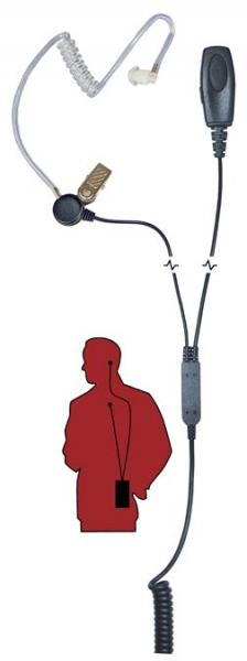Patriot 2-Wire Surveillance Microphone with Dual PTT button