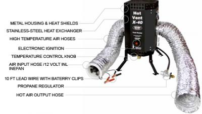 Zodi Pro Grade X-40 Hot Vent Tent Heater